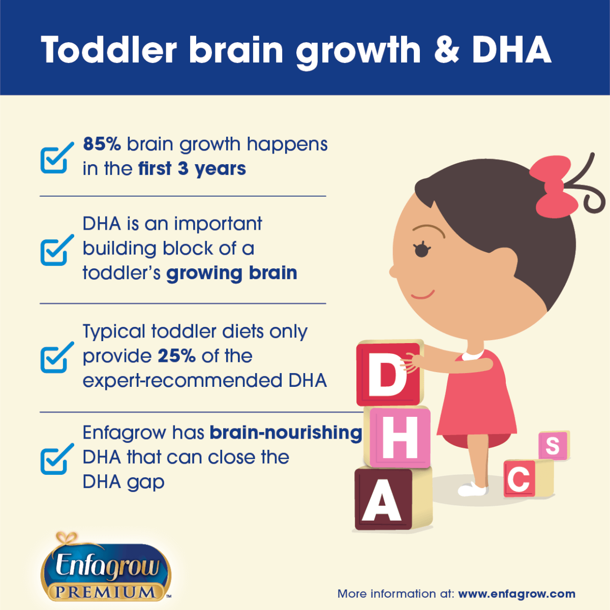 The Importance Of Dha For Your Baby S Brain Development
